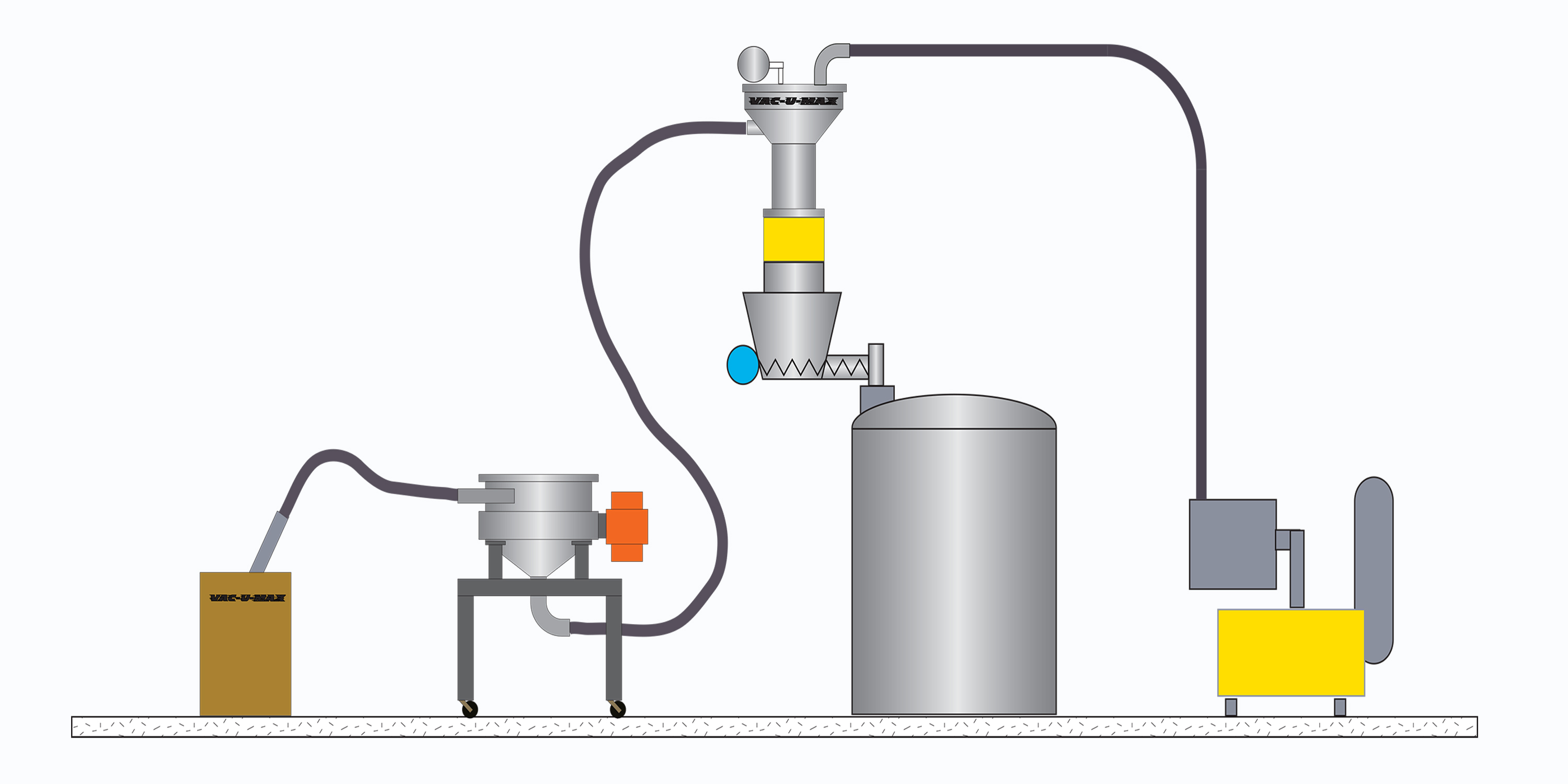 VAC-U-MAX Vacuum Conveying System with Check Sieve